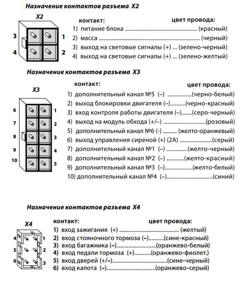 Распиновка основных разъемов Старлайн А93