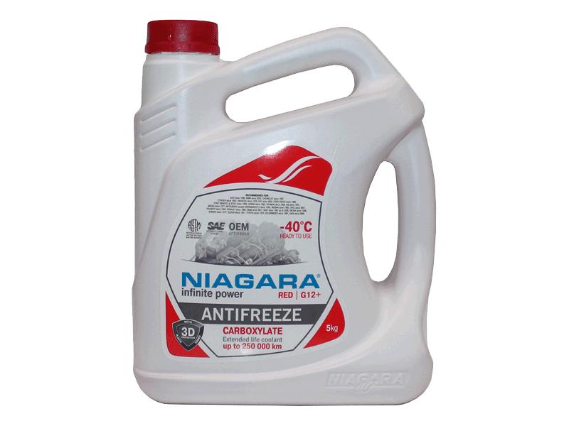 Антифриз Niagara G12+
