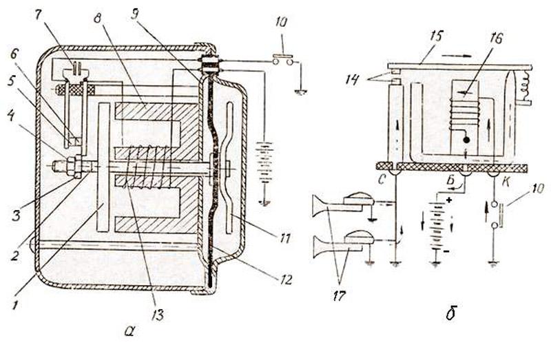 Схема подключения клаксона