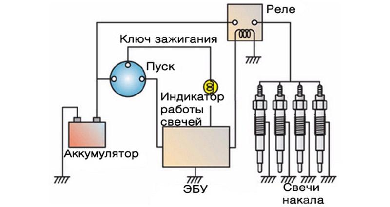 Схема подключения свечей накала