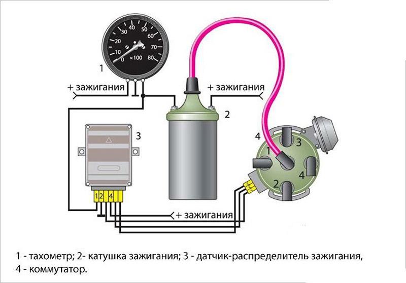 Подключение  тахометра к бензиновому двигателю