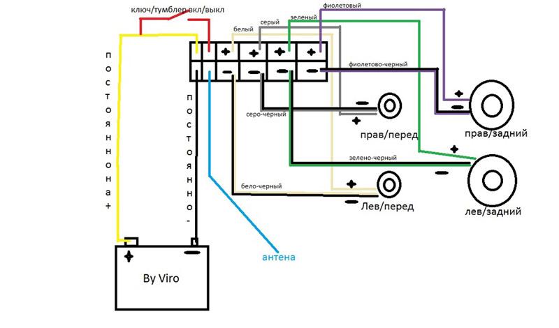 Схема подключения магнитолы Pioneer MVH-150UB